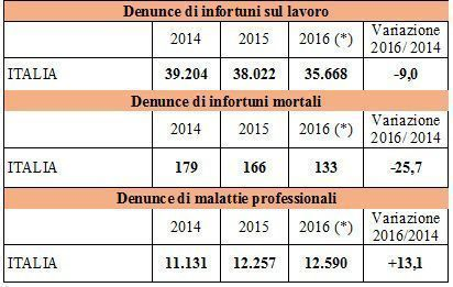 http://www.anmil.it/Portals/0/00_Immagini/_varie/Settore%20agricolo2.jpg
