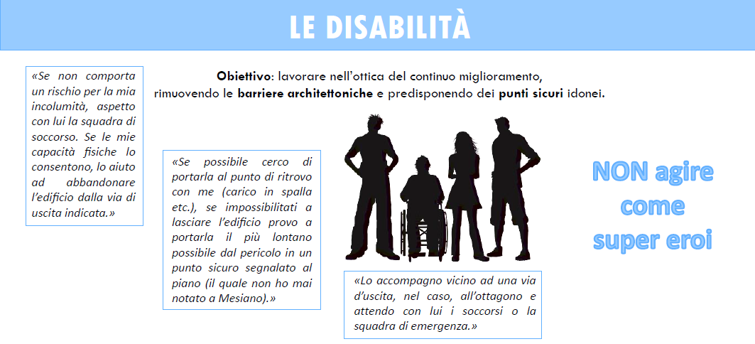 Le disabilità