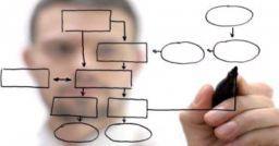 Decreto 231: obiettivi dei modelli organizzativi e risk assessment