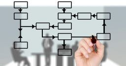 L'organizzazione, il contesto e le novità della UNI ISO 45001