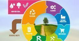Il nuovo Modello Unico di Dichiarazione ambientale