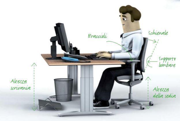 Ergonomia Scrivania Ufficio : Come migliorare la sicurezza e la salute in ufficio